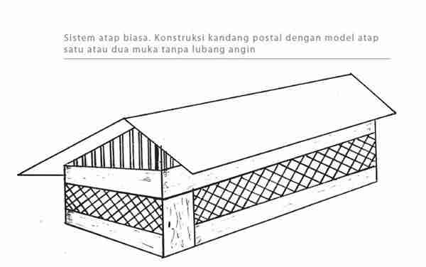 Konstruksi Kandang Ayam Buras