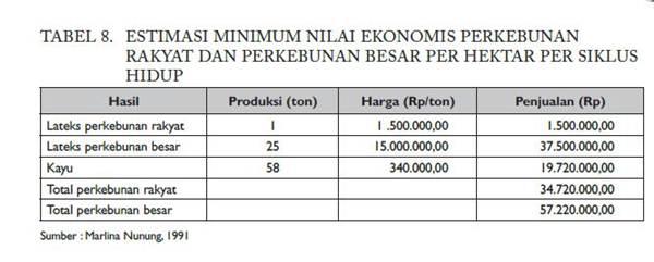 Harapan Baru Industri Perkaretan Indonesia
