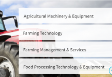 International Farming Technology